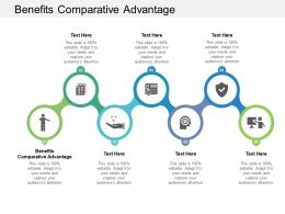 Benefits Comparative Advantage Ppt Powerpoint Presentation Summary Grid Cpb