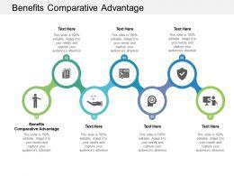 Benefits Comparative Advantage Ppt Powerpoint Presentation Summary Grid Cpb
