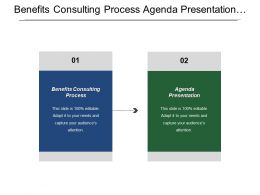 Benefits Consulting Process Agenda Presentation Multi Year Change Roadmap