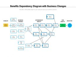 Benefits Dependency Diagram With Business Changes