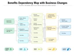 Benefits Dependency Map With Business Changes