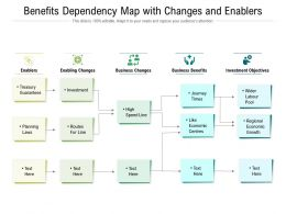Benefits Dependency Map With Changes And Enablers