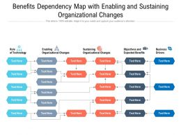 Benefits Dependency Map With Enabling And Sustaining Organizational Changes
