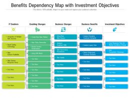 Benefits Dependency Map With Investment Objectives