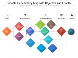 Benefits Dependency Map With Objective And Enabler