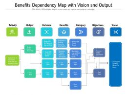 Benefits Dependency Map With Vision And Output