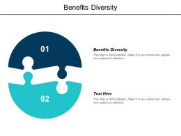 Benefits Diversity Ppt Powerpoint Presentation Pictures Good Cpb