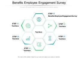 Benefits Employee Engagement Survey Ppt Powerpoint Presentation Outline Samples Cpb