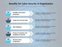 Benefits For Cyber Security In Organization