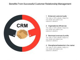 Benefits From Successful Customer Relationship Management Ppt Background