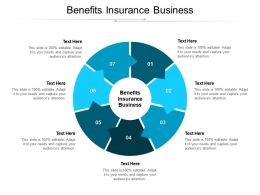 Benefits Insurance Business Ppt Powerpoint Presentation Professional Layout Ideas Cpb