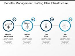 Benefits Management Staffing Plan Infrastructure Development Mass Marketing Cpb