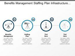 Benefits Management Staffing Plan Infrastructure Development Mass Marketing Cpb
