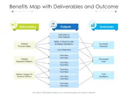 Benefits Map With Deliverables And Outcome