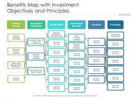 Benefits Map With Investment Objectives And Principles