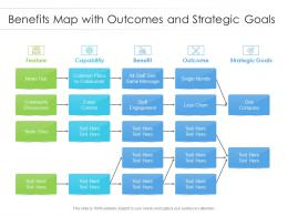 Benefits Map With Outcomes And Strategic Goals
