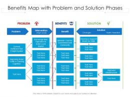 Benefits Map With Problem And Solution Phases