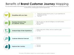 Benefits Of Brand Customer Journey Mapping