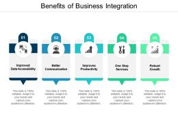 Benefits Of Business Integration