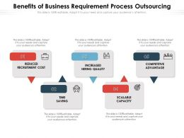 Benefits Of Business Requirement Process Outsourcing