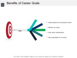 Benefits Of Career Goals