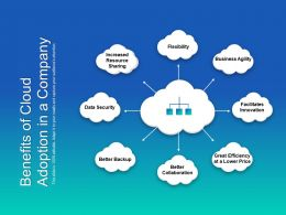 Benefits Of Cloud Adoption In A Company
