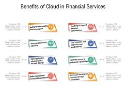 Benefits Of Cloud In Financial Services