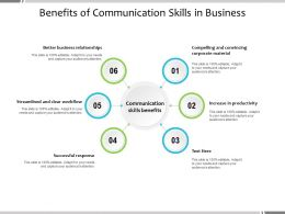 Benefits Of Communication Skills In Business