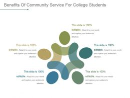 Benefits Of Community Service For College Students
