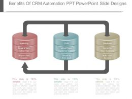 Benefits Of Crm Automation Ppt Powerpoint Slide Designs