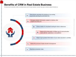 Benefits Of CRM In Real Estate Business Rates Ppt Powerpoint Presentation Slides Designs