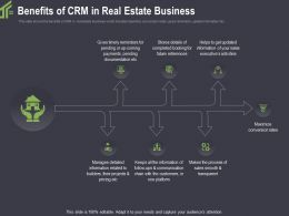 Benefits Of CRM In Real Estate Business Smooth Ppt Powerpoint Infographics Elements