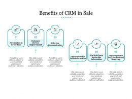 Benefits Of CRM In Sale