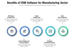 Benefits Of CRM Software For Manufacturing Sector