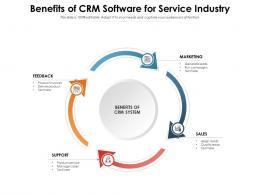 Benefits Of CRM Software For Service Industry