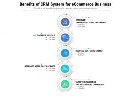Benefits Of CRM System For Ecommerce Business