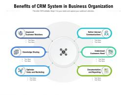 Benefits Of CRM System In Business Organization