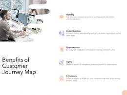 Benefits Of Customer Journey Map Ppt Powerpoint Presentation Portfolio Grid