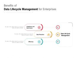Benefits Of Data Lifecycle Management For Enterprises