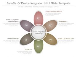 Benefits Of Device Integration Ppt Slide Template