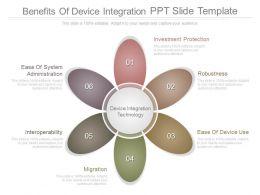 Benefits Of Device Integration Ppt Slide Template