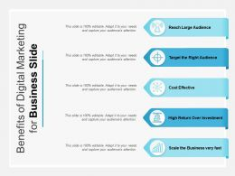 Benefits Of Digital Marketing For Business Slide