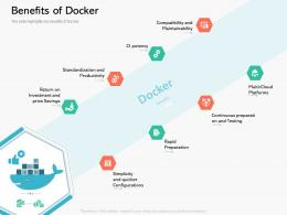 Benefits Of Docker Containerization A Step Forward For Digital Transformation Ppt Powerpoint Outline