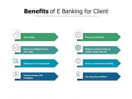 Benefits Of E Banking For Client