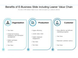 Benefits Of E Business Slide Including Leaner Value Chain