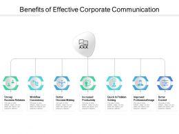 Benefits Of Effective Corporate Communication