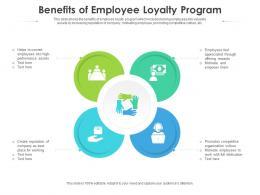 Benefits Of Employee Loyalty Program
