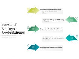 Benefits Of Employee Service Software