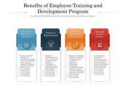 Benefits Of Employee Training And Development Program