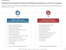 Benefits Of Enhanced Gps Systems Logistics Technologies Good Value Propositions Company Ppt Icon